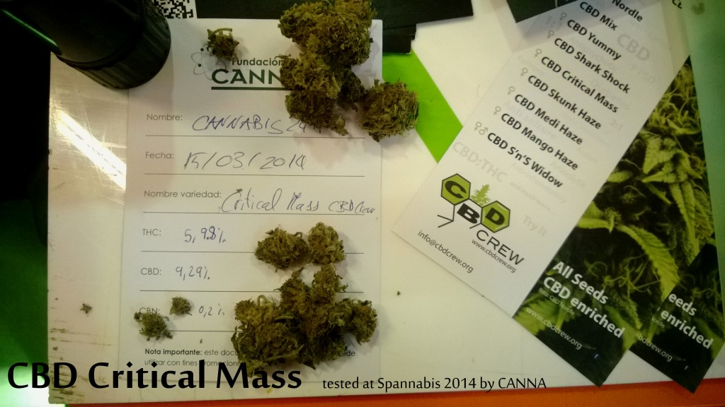 CBD Critical Mass Sheet